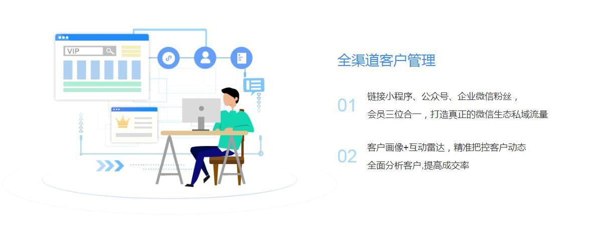 构店企业微信SCRM系统介绍